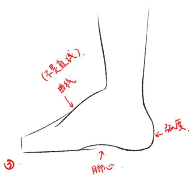 漫画人物脚怎么画?脚的绘画教程