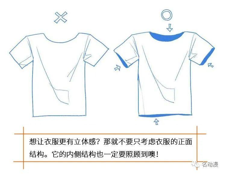 如何把衬衫的结构画的更真实