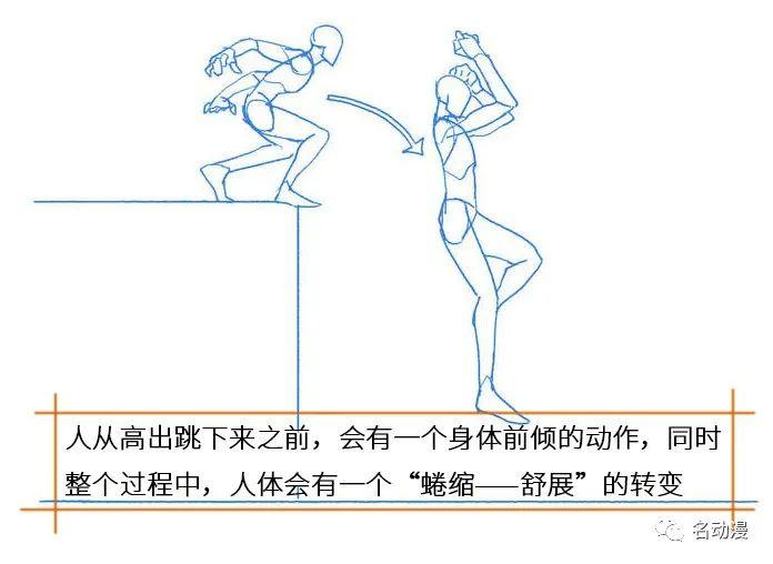 教你画人体落地瞬间的姿势