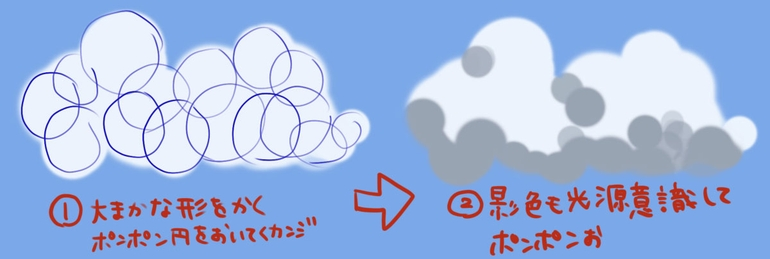 云朵的简单绘画方法
