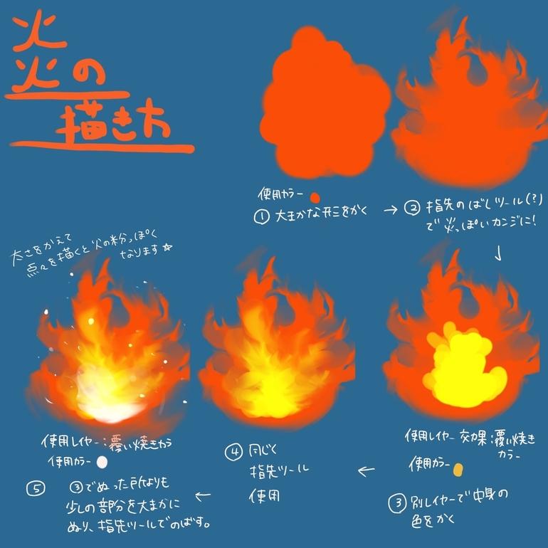 教你画一个简单的火焰效果
