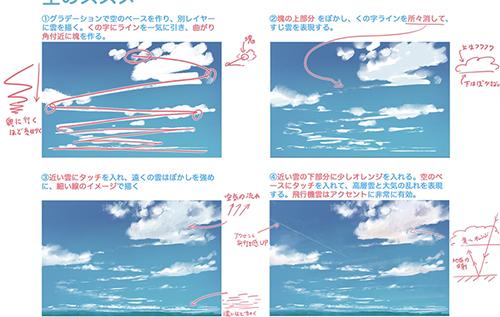 教你快速的绘画天空